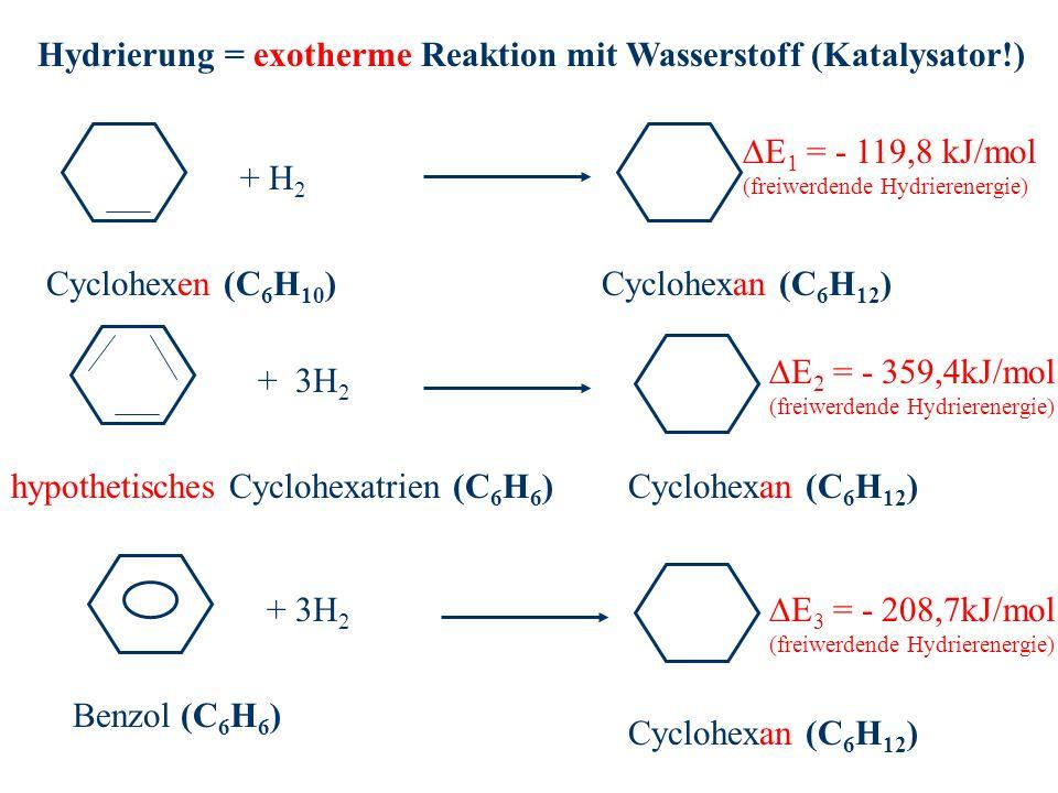 Cyclohexen (C 6 H 10 ) Benzol (C 6 H 6 ) Cyclohexan (C 6 H 12 )hypothetisches Cyclohexatrien (C 6 H 6 ) Cyclohexan (C 6 H 12 ) + H 2 Hydrierung = exotherme Reaktion mit Wasserstoff (Katalysator!) E 1 = - 119,8 kJ/mol (freiwerdende Hydrierenergie) + 3H 2 E 2 = - 359,4kJ/mol (freiwerdende Hydrierenergie) E 3 = - 208,7kJ/mol (freiwerdende Hydrierenergie) Cyclohexan (C 6 H 12 )
