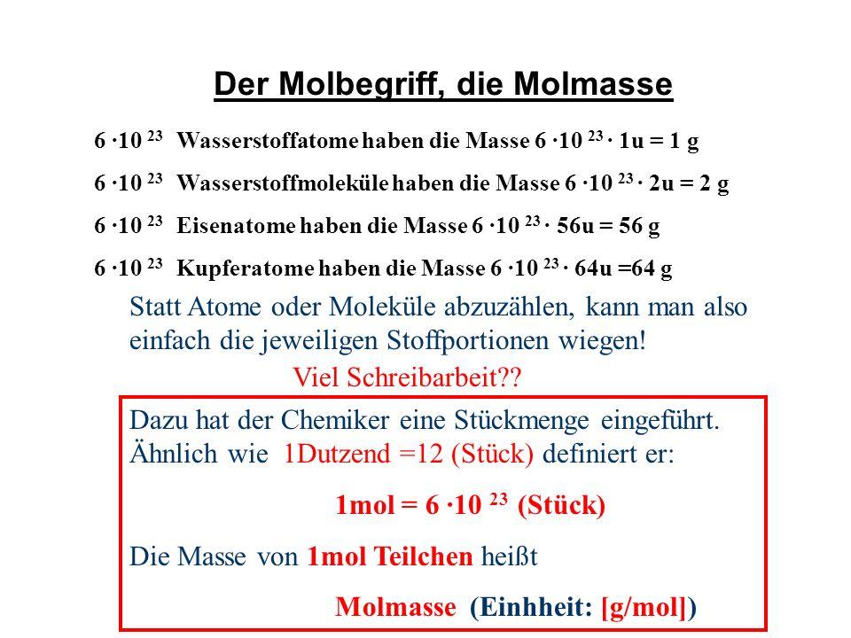 Übungen1: Bestimme die Masse von: 1mol H =1mol N = 1mol H 2 =0,5mol N 2 = 1mol O =1mol Cl = 1mol O 2 =1mol Cl 2 = 1mol H 2 0=2mol H 2 O= 0,5mol Cl 2 =4mol SO 2 = 256 g 36 g 72 g 36 g 14g 36 g 18 g 32 g 16 g 2 g 1 g