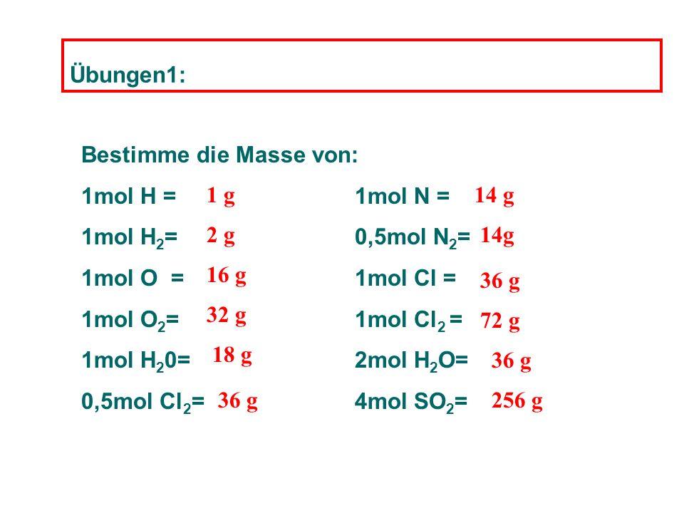 Übungen1: Bestimme die Masse von: 1mol H =1mol N = 1mol H 2 =0,5mol N 2 = 1mol O =1mol Cl = 1mol O 2 =1mol Cl 2 = 1mol H 2 0=2mol H 2 O= 0,5mol Cl 2 =