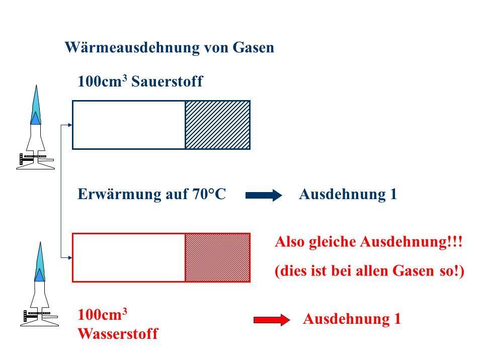 Wärmeausdehnung von Gasen 100cm 3 Sauerstoff 100cm 3 Wasserstoff Erwärmung auf 70°CAusdehnung 1 Also gleiche Ausdehnung!!! (dies ist bei allen Gasen s