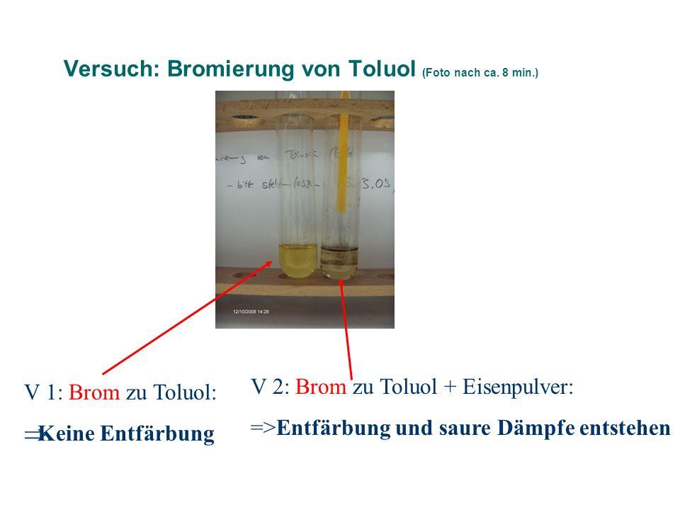 Versuch: Bromierung von Toluol (Foto nach ca. 8 min.) V 1: Brom zu Toluol: Keine Entfärbung V 2: Brom zu Toluol + Eisenpulver: =>Entfärbung und saure