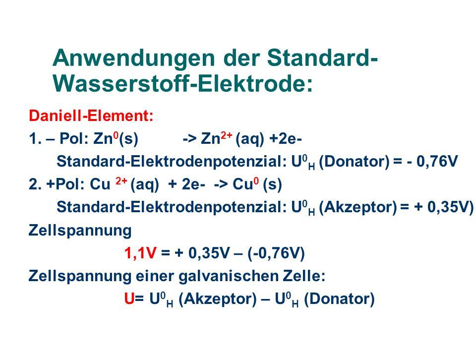 Anwendungen der Standard- Wasserstoff-Elektrode: Daniell-Element: 1. – Pol: Zn 0 (s) -> Zn 2+ (aq) +2e- Standard-Elektrodenpotenzial: U 0 H (Donator)