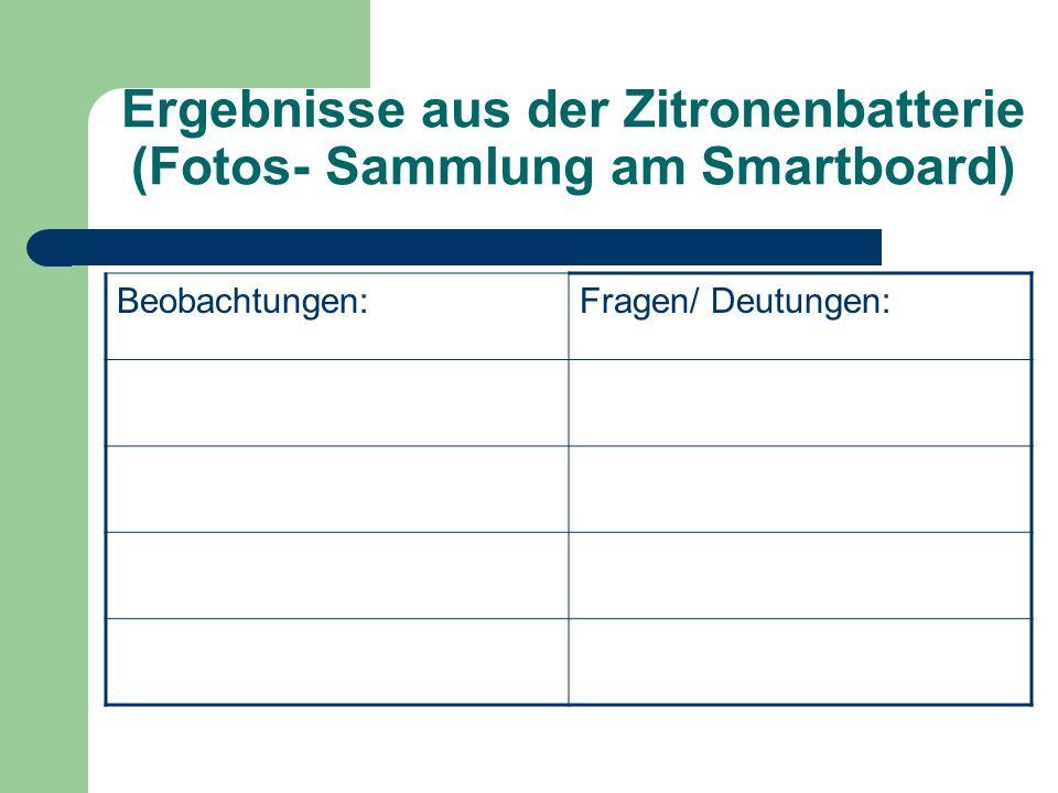 Ergebnisse aus der Zitronenbatterie (Fotos- Sammlung am Smartboard) Beobachtungen:Fragen/ Deutungen: