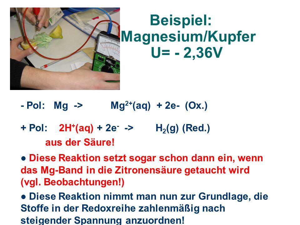Beispiel: Magnesium/Kupfer U= - 2,36V - Pol: Mg -> Mg 2+ (aq) + 2e- (Ox.) + Pol: 2H + (aq) + 2e - -> H 2 (g) (Red.) aus der Säure! Diese Reaktion setz