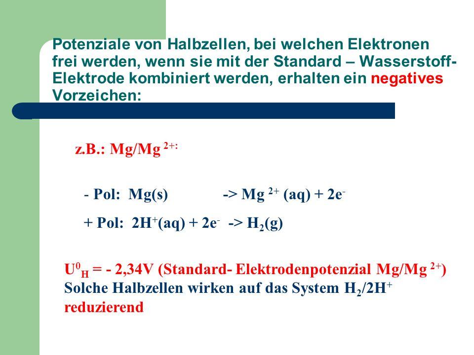 Potentiale von Halbzellen, bei welchen Elektronen aufgenommen werden, wenn sie mit der Standard – Wasserstoff- Elektrode kombiniert werden, erhalten ein positives Vorzeichen: z.B.: Cu/Cu 2+: U 0 H = +0,35V (Standard- Elektrodenpotenzial Cu/Cu 2+ ) Solche Halbzellen wirken auf das System H 2 /2H + oxidierend - Pol: H 2 (g) -> 2H + (aq) + 2e - + Pol: Cu 2+ (aq) + 2e - -> Cu(s)
