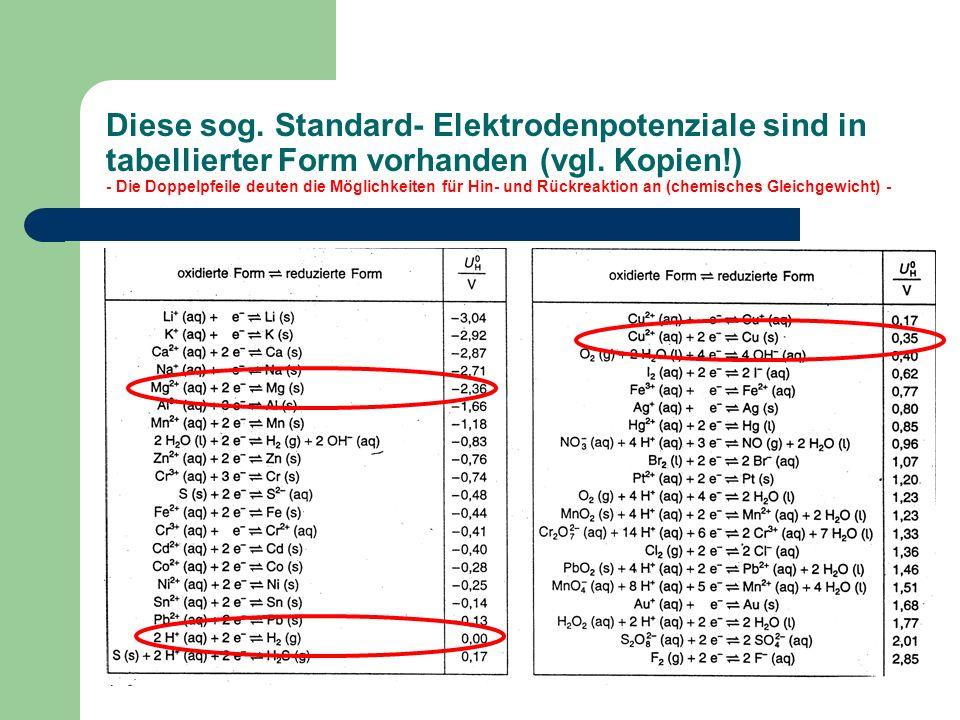 Diese sog. Standard- Elektrodenpotenziale sind in tabellierter Form vorhanden (vgl. Kopien!) - Die Doppelpfeile deuten die Möglichkeiten für Hin- und