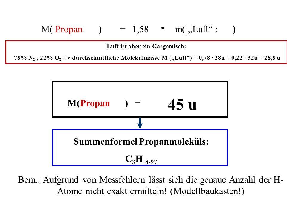 Messprinzip: gleiche Teilchenzahl nach Satz von Avogadro Ergebnis: = m 3 – m 2 0,12 g = = m 1 – m 2 0,19 g m()1,58 Die Masse eines Propangasmoleküls i