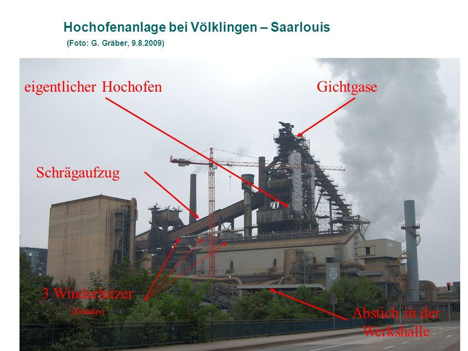 Der Hochofenprozess (Kl. 11) -gestufte Lernhilfen- Dr. Gerd Gräber Studienseminar Heppenheim