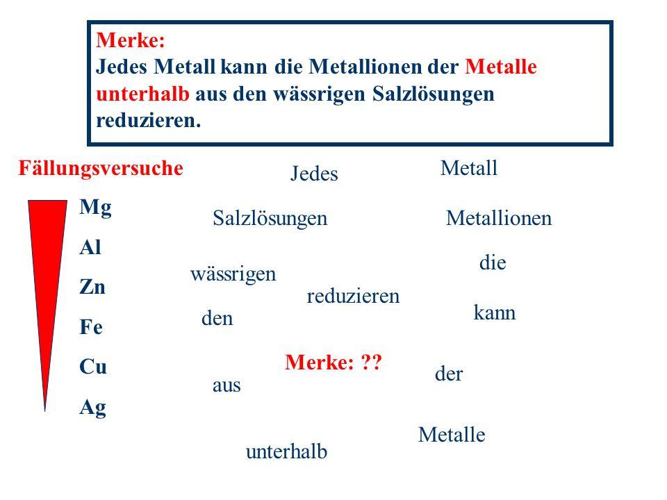 Mg Al Zn Fe Cu Ag Salzlösungen Jedes wässrigen den aus unterhalb Metalle der Metallionen die kann Metall reduzieren Merke: ?.