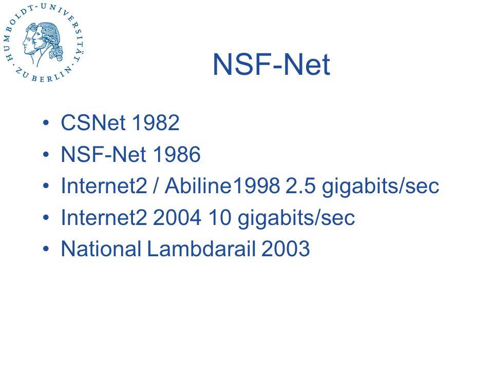 NSF-Net CSNet 1982 NSF-Net 1986 Internet2 / Abiline1998 2.5 gigabits/sec Internet2 2004 10 gigabits/sec National Lambdarail 2003