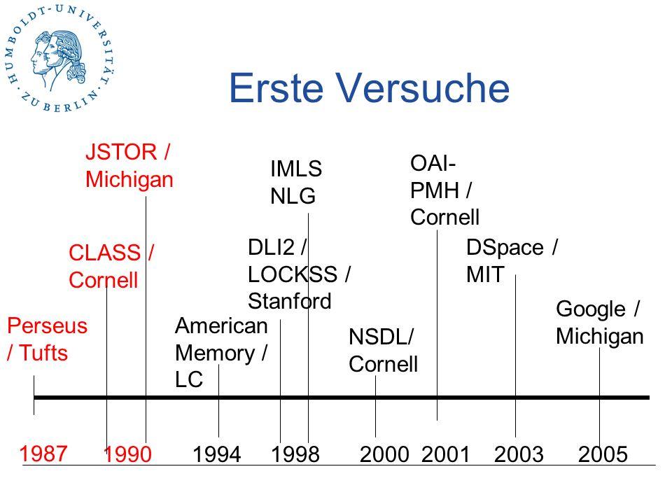 Sammelprojekte Perseus / Tufts JSTOR / Michigan 1987 1990 CLASS / Cornell American Memory / LC DLI2 / LOCKSS / Stanford NSDL/ Cornell DSpace / MIT Google / Michigan IMLS NLG OAI- PMH / Cornell 200519981994200020032001