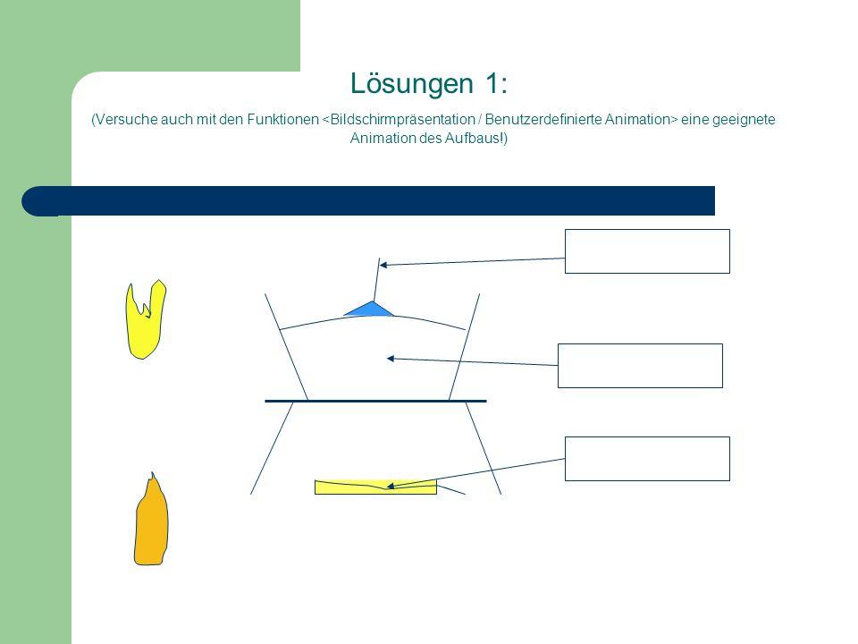 Lösungen 1: (Versuche auch mit den Funktionen eine geeignete Animation des Aufbaus!) Versuchsaufbau: