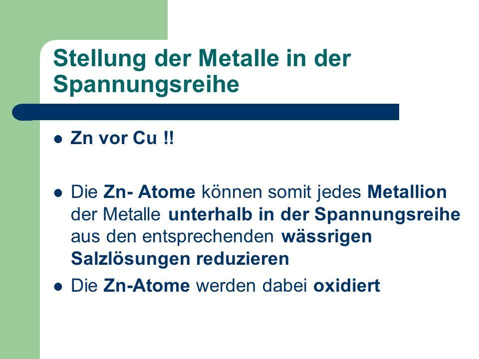 Stellung der Metalle in der Spannungsreihe Zn vor Cu !! Die Zn- Atome können somit jedes Metallion der Metalle unterhalb in der Spannungsreihe aus den