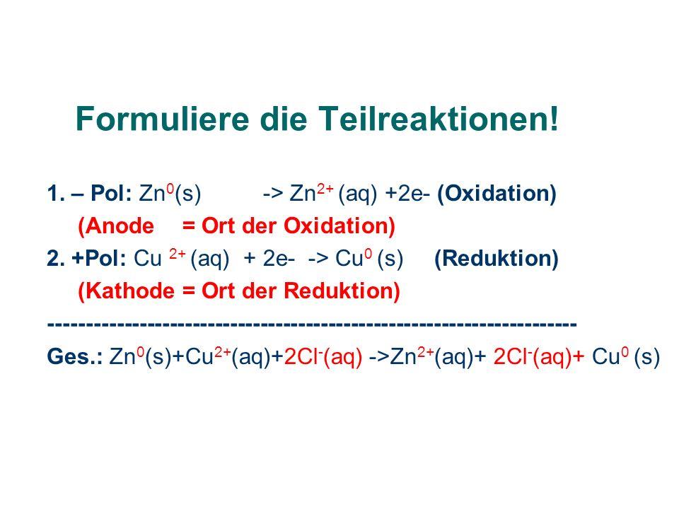 Formuliere die Teilreaktionen! 1. – Pol: Zn 0 (s) -> Zn 2+ (aq) +2e- (Oxidation) (Anode = Ort der Oxidation) 2. +Pol: Cu 2+ (aq) + 2e- -> Cu 0 (s) (Re