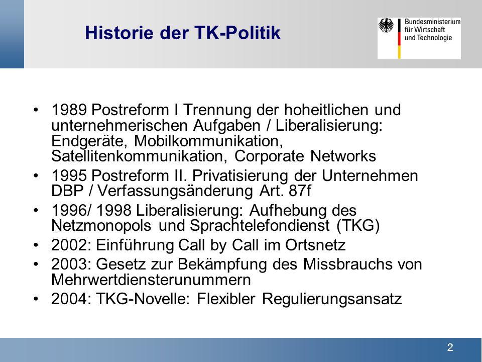 2 1989 Postreform I Trennung der hoheitlichen und unternehmerischen Aufgaben / Liberalisierung: Endgeräte, Mobilkommunikation, Satellitenkommunikation, Corporate Networks 1995 Postreform II.