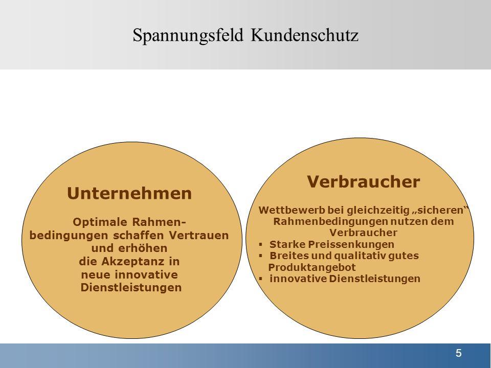 4 Verbraucherschutz Regulierung Neue Märkte (Umsetzung des Koalitionsvertrages) Anpassung an EU-Rahmen TKÄndG: Schwerpunkte