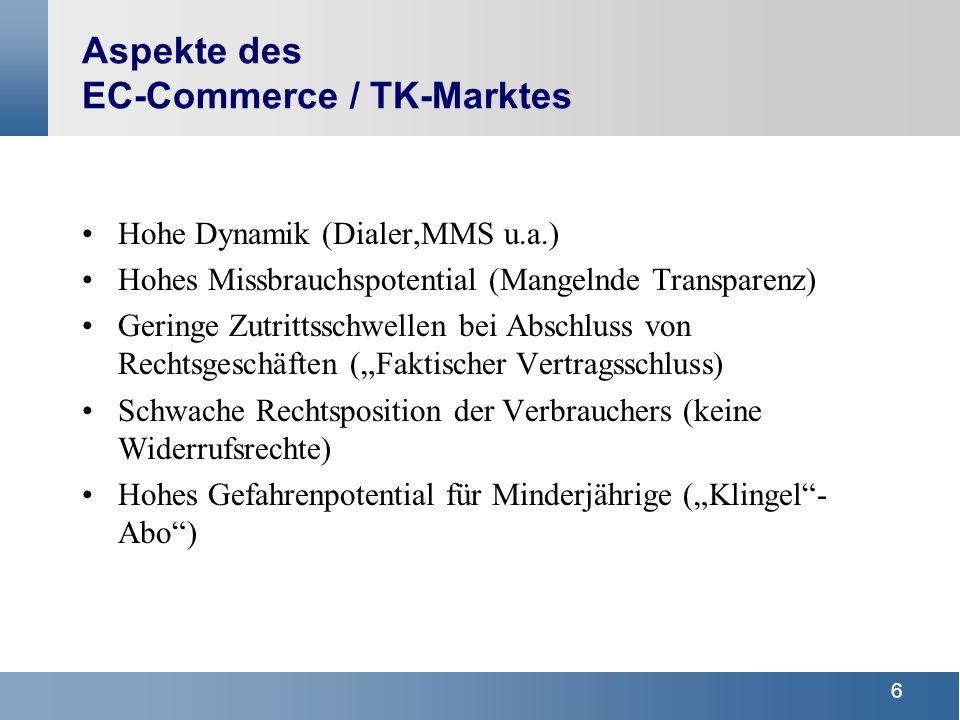 6 Aspekte des EC-Commerce / TK-Marktes Hohe Dynamik (Dialer,MMS u.a.) Hohes Missbrauchspotential (Mangelnde Transparenz) Geringe Zutrittsschwellen bei Abschluss von Rechtsgeschäften (Faktischer Vertragsschluss) Schwache Rechtsposition der Verbrauchers (keine Widerrufsrechte) Hohes Gefahrenpotential für Minderjährige (Klingel- Abo)