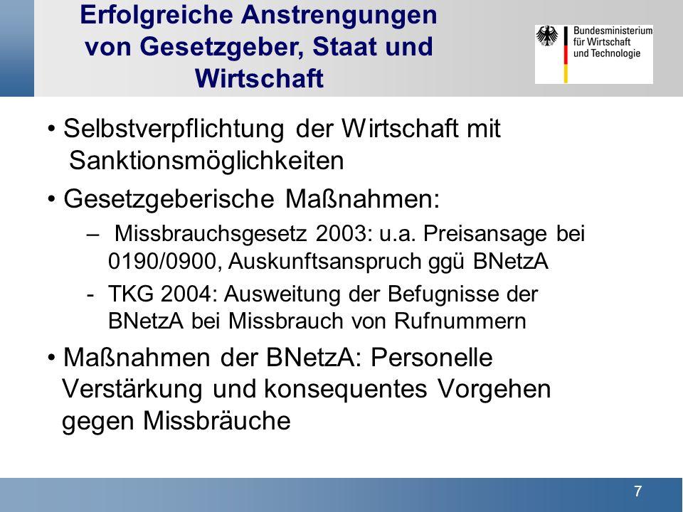 7 Selbstverpflichtung der Wirtschaft mit Sanktionsmöglichkeiten Gesetzgeberische Maßnahmen: – Missbrauchsgesetz 2003: u.a.