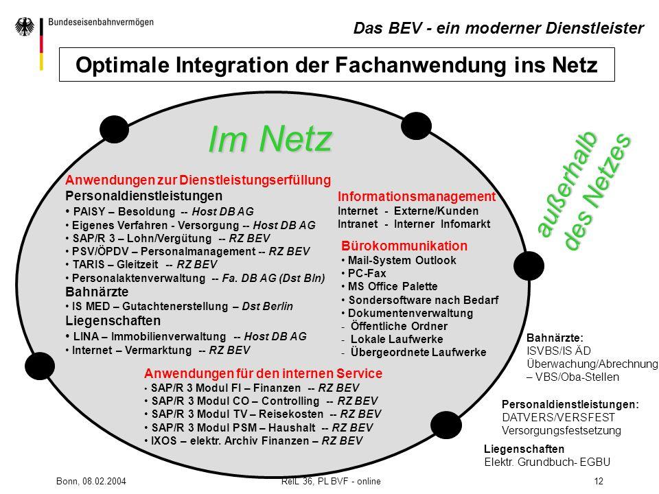 Bonn, 08.02.2004 RelL 36, PL BVF - online12 Informationsmanagement Internet - Externe/Kunden Intranet - Interner Infomarkt Liegenschaften Elektr. Grun