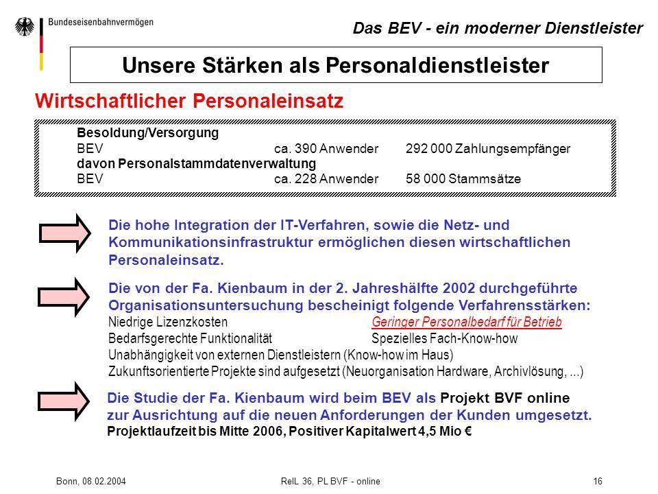 Bonn, 08.02.2004 RelL 36, PL BVF - online16 Die hohe Integration der IT-Verfahren, sowie die Netz- und Kommunikationsinfrastruktur ermöglichen diesen