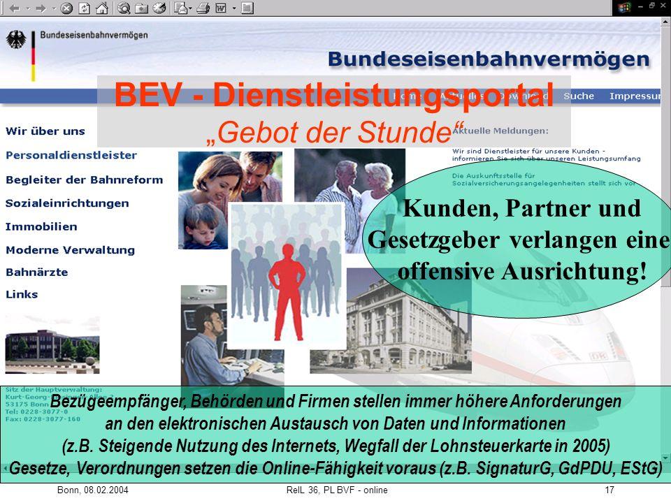 Bonn, 08.02.2004 RelL 36, PL BVF - online17 BEV - DienstleistungsportalGebot der Stunde Kunden, Partner und Gesetzgeber verlangen eine offensive Ausri