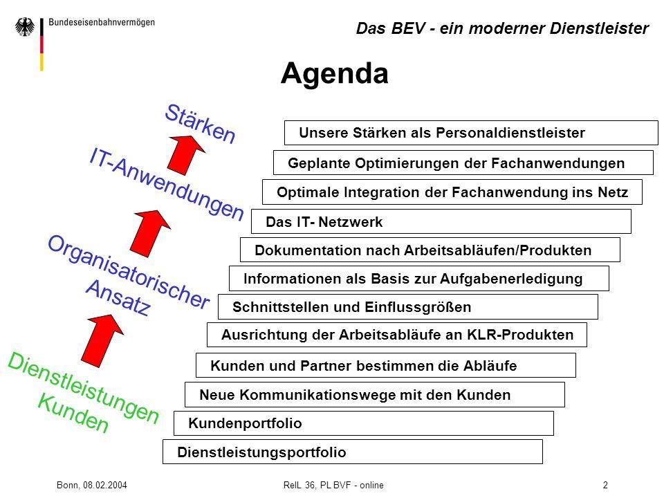 Bonn, 08.02.2004 RelL 36, PL BVF - online2 Kundenportfolio Dienstleistungsportfolio Neue Kommunikationswege mit den Kunden Kunden und Partner bestimme