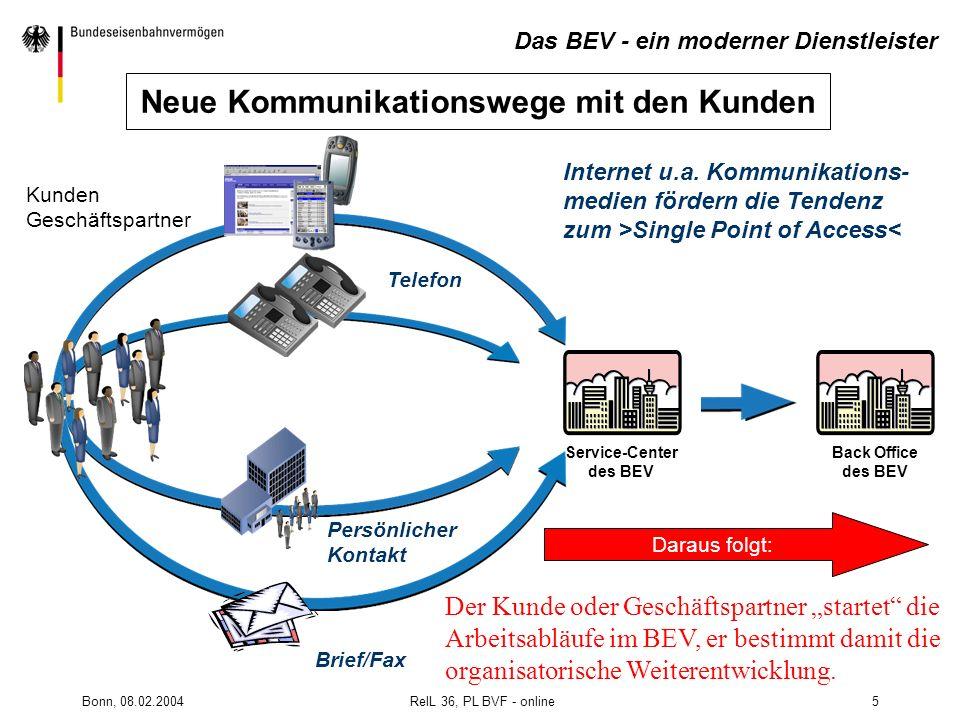 Bonn, 08.02.2004 RelL 36, PL BVF - online5 Internet u.a. Kommunikations- medien fördern die Tendenz zum >Single Point of Access< Persönlicher Kontakt