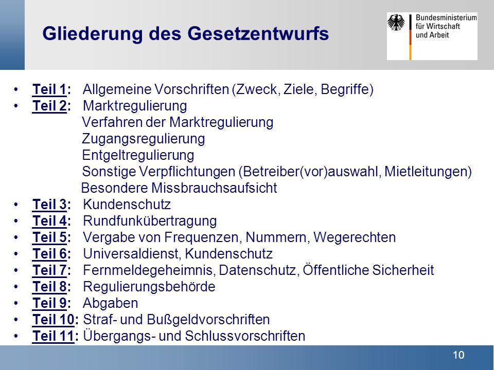 10 Gliederung des Gesetzentwurfs Teil 1: Allgemeine Vorschriften (Zweck, Ziele, Begriffe) Teil 2: Marktregulierung Verfahren der Marktregulierung Zuga
