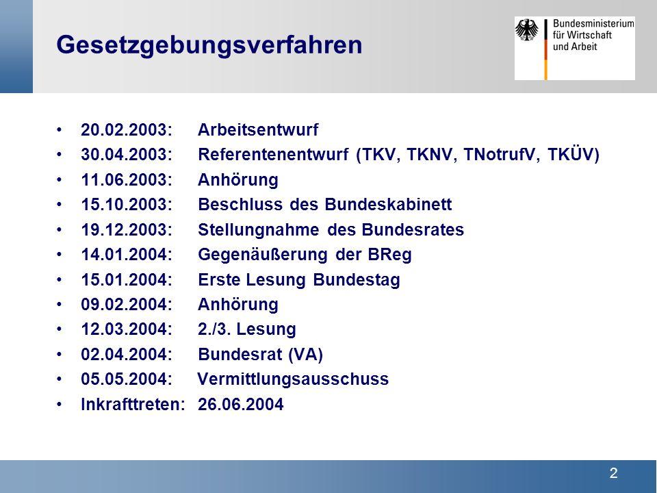 2 Gesetzgebungsverfahren 20.02.2003: Arbeitsentwurf 30.04.2003: Referentenentwurf (TKV, TKNV, TNotrufV, TKÜV) 11.06.2003: Anhörung 15.10.2003: Beschlu