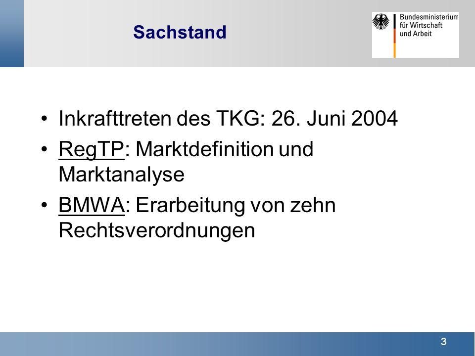 3 Inkrafttreten des TKG: 26. Juni 2004 RegTP: Marktdefinition und Marktanalyse BMWA: Erarbeitung von zehn Rechtsverordnungen Sachstand