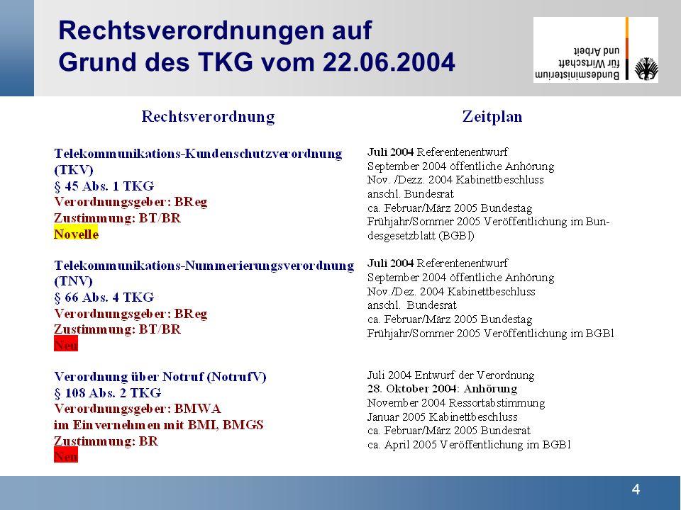 4 Rechtsverordnungen auf Grund des TKG vom 22.06.2004