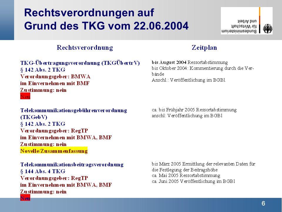 17 Standortdaten (§ 98) Voraussetzung: Einwilligung, deren Ausgestaltung sich nach dem Einzelfall richtet Verpflichtung Mitbenutzer zu informieren Sonderregelung für Einrichtungen, die Notrufe bearbeiten