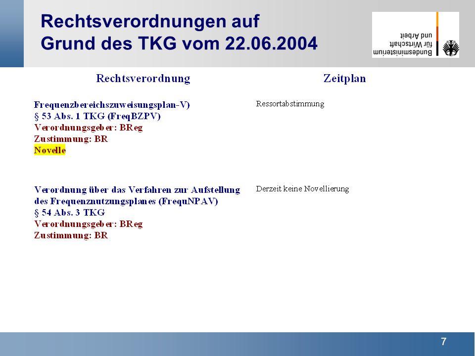 18 Teilnehmerverzeichnisse (§ 104) Übereinstimmung der Eintragungen in elektronischen und gedruckten Verzeichnissen Ob der Eintragung bleibt weiterhin freigestellt