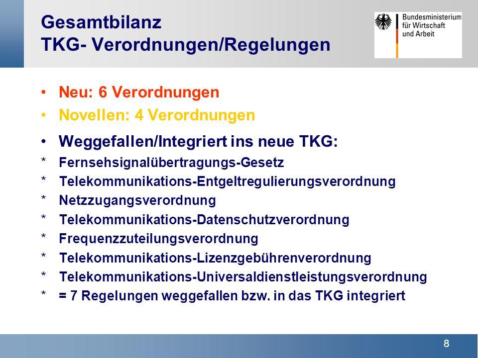 8 Gesamtbilanz TKG- Verordnungen/Regelungen Neu: 6 Verordnungen Novellen: 4 Verordnungen Weggefallen/Integriert ins neue TKG: *Fernsehsignalübertragun