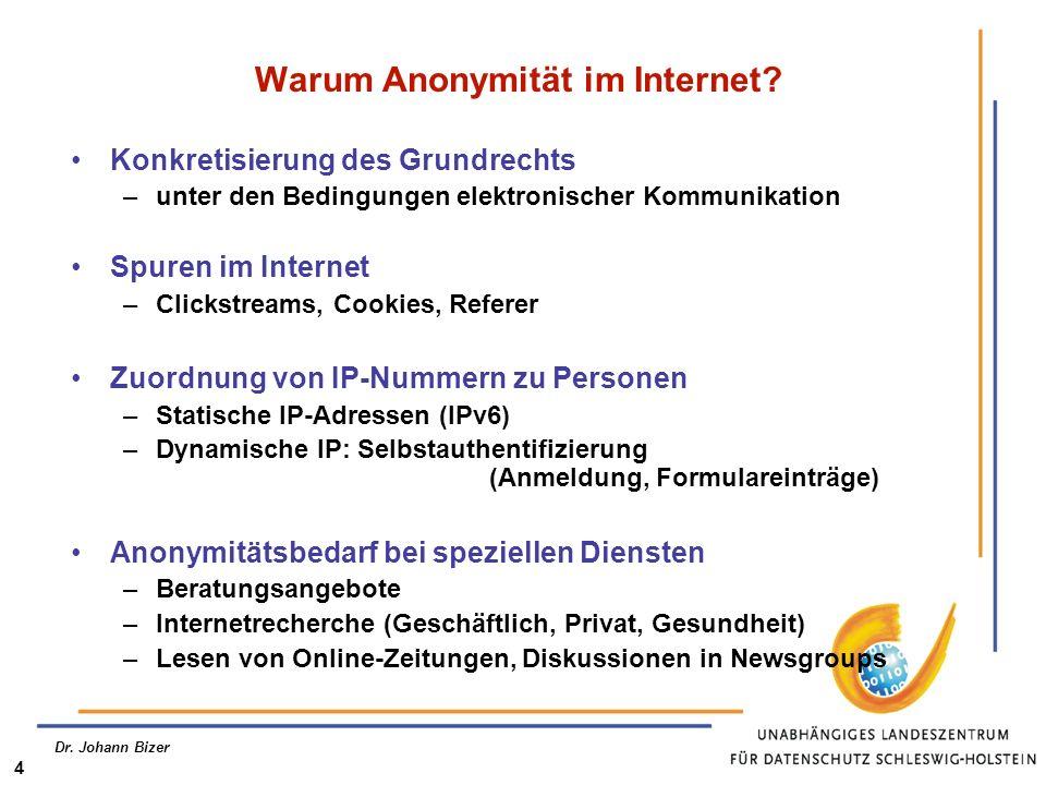 Dr. Johann Bizer 4 Warum Anonymität im Internet? Konkretisierung des Grundrechts –unter den Bedingungen elektronischer Kommunikation Spuren im Interne