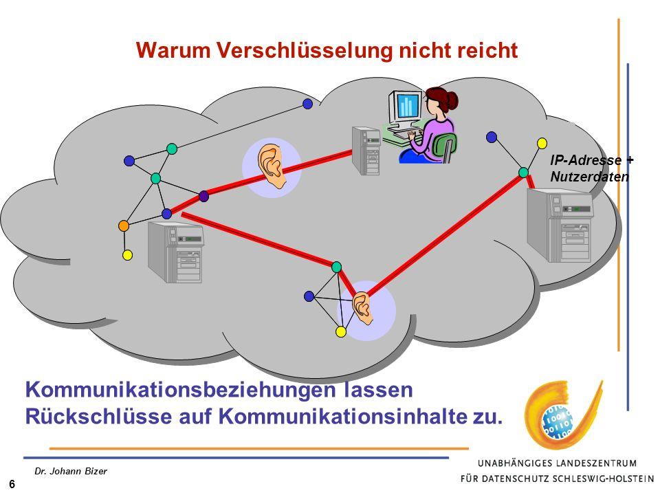 Dr. Johann Bizer 6 Warum Verschlüsselung nicht reicht Kommunikationsbeziehungen lassen Rückschlüsse auf Kommunikationsinhalte zu. IP-Adresse + Nutzerd