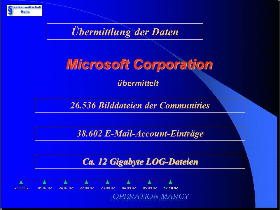 10 Amtsgericht Halle / Saalkreis Beschluss vom 09.09.2002 gegen Microsoft Corporation One Microsoft Way 98052 Redmond/Washington zur Herausgabe der Nu