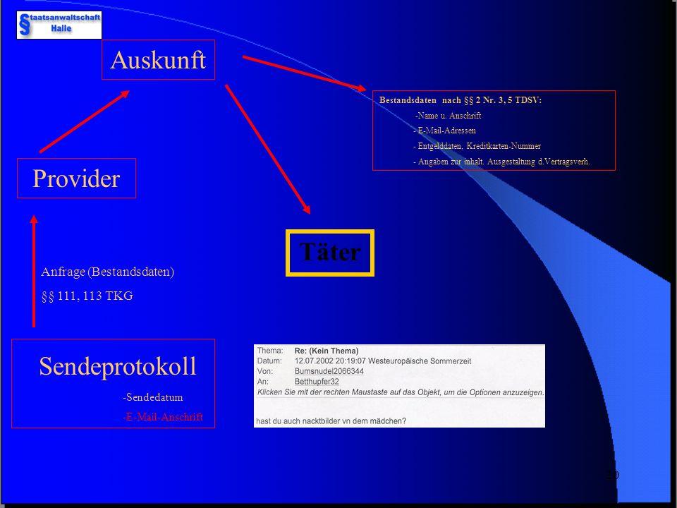 19 Sendeprotokoll und/oder IP-Adresse (alleinige) Spur zum Täter