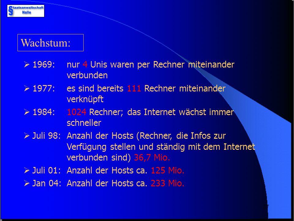 26 Geschätzt 945 Mio. Internet-Nutzer weltweit (clickz.com) ca. 41 Mio. Internet-User in der BRD (clickz.com) Anzahl der Webseiten schwer einzuschätze