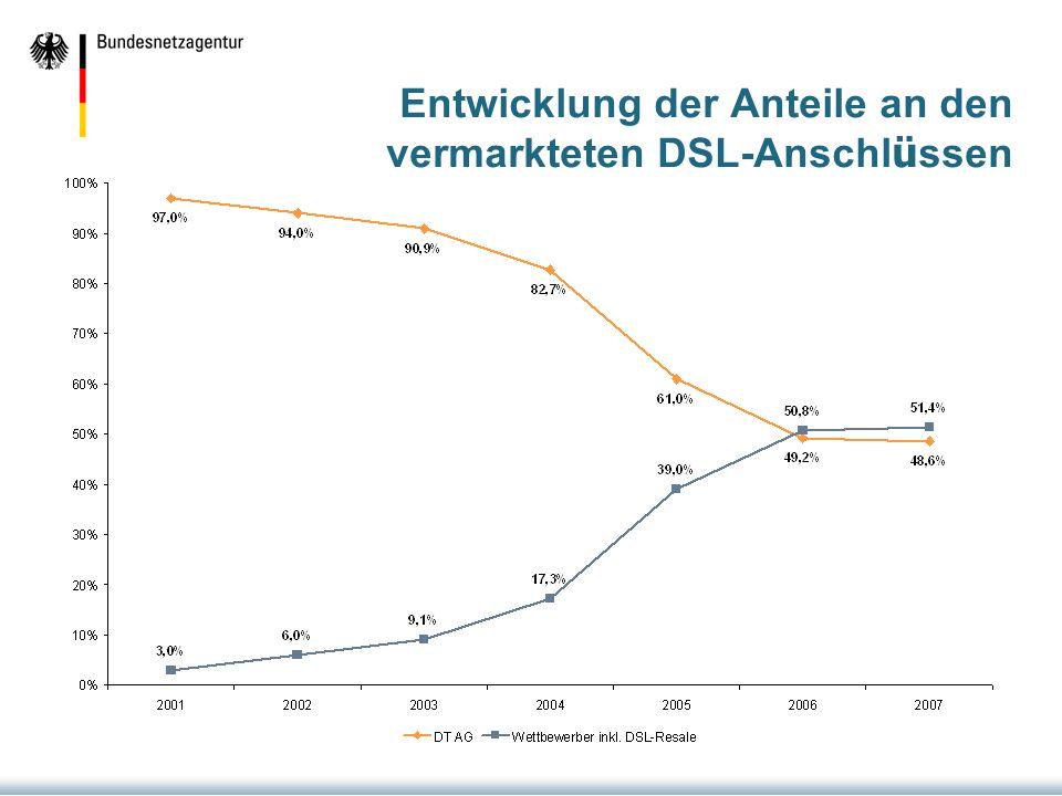 Entwicklung der Anteile an den vermarkteten DSL-Anschl ü ssen