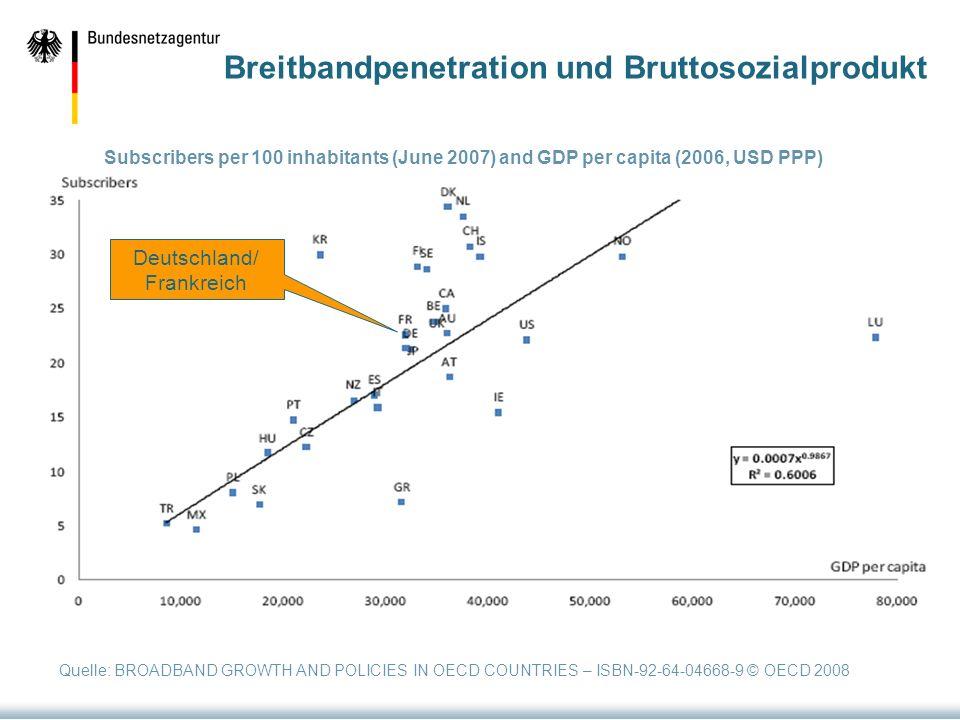 Breitbandpenetration und Bruttosozialprodukt Subscribers per 100 inhabitants (June 2007) and GDP per capita (2006, USD PPP) Deutschland/ Frankreich Quelle: BROADBAND GROWTH AND POLICIES IN OECD COUNTRIES – ISBN-92-64-04668-9 © OECD 2008