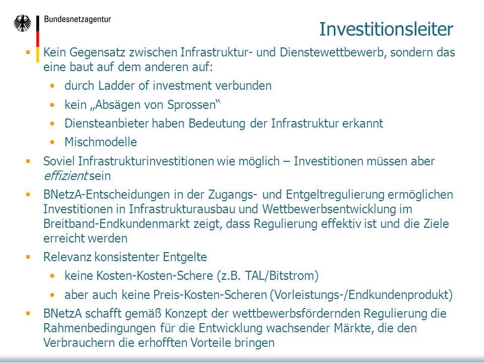 Investitionsleiter Kein Gegensatz zwischen Infrastruktur- und Dienstewettbewerb, sondern das eine baut auf dem anderen auf: durch Ladder of investment verbunden kein Absägen von Sprossen Diensteanbieter haben Bedeutung der Infrastruktur erkannt Mischmodelle Soviel Infrastrukturinvestitionen wie möglich – Investitionen müssen aber effizient sein BNetzA-Entscheidungen in der Zugangs- und Entgeltregulierung ermöglichen Investitionen in Infrastrukturausbau und Wettbewerbsentwicklung im Breitband-Endkundenmarkt zeigt, dass Regulierung effektiv ist und die Ziele erreicht werden Relevanz konsistenter Entgelte keine Kosten-Kosten-Schere (z.B.