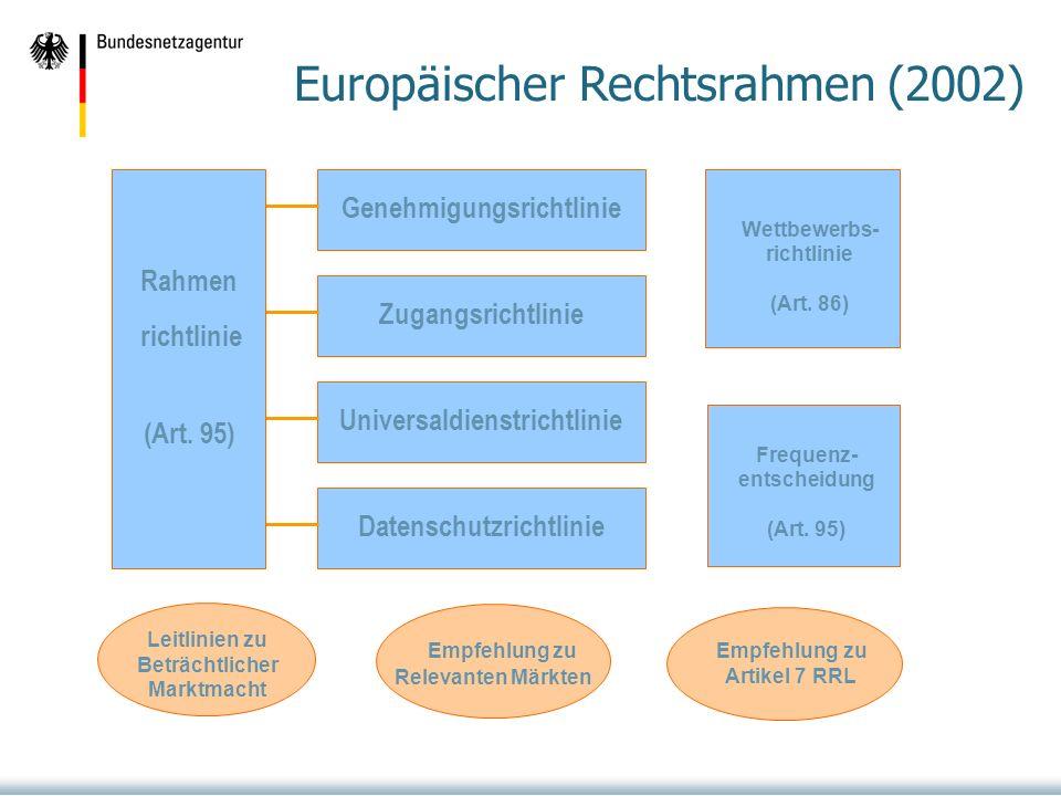 Leitlinien zu Beträchtlicher Marktmacht Empfehlung zu Relevanten Märkten Wettbewerbs- richtlinie (Art.