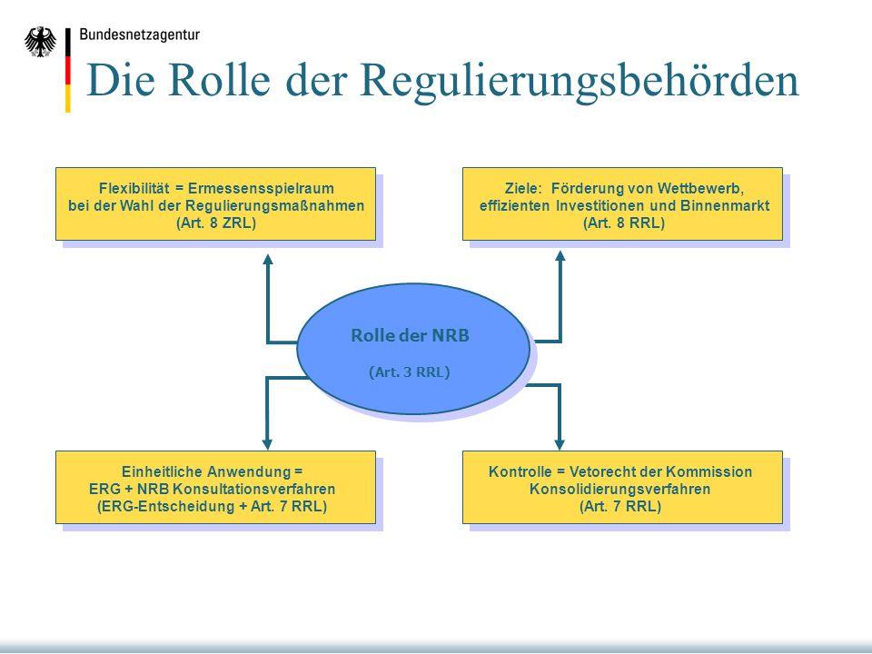 Rolle der NRB (Art.