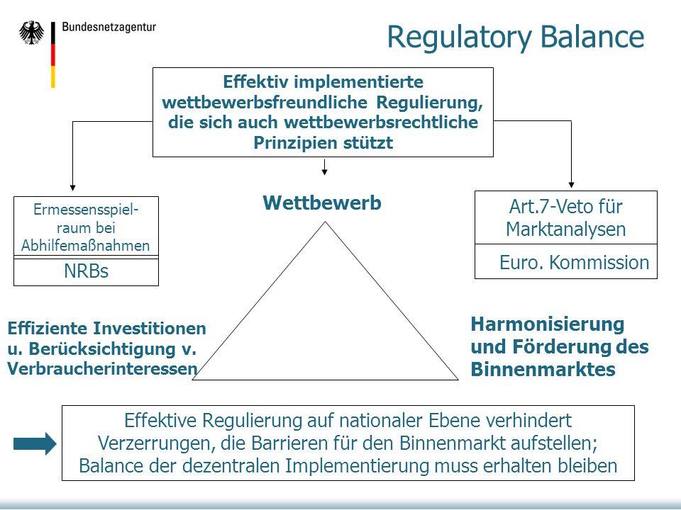 Regulatory Balance Effektiv implementierte wettbewerbsfreundliche Regulierung, die sich auch wettbewerbsrechtliche Prinzipien stützt Wettbewerb Effiziente Investitionen u.