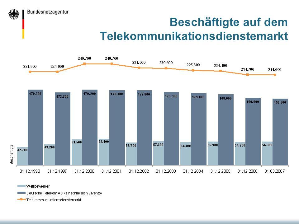 Besch ä ftigte auf dem Telekommunikationsdienstemarkt