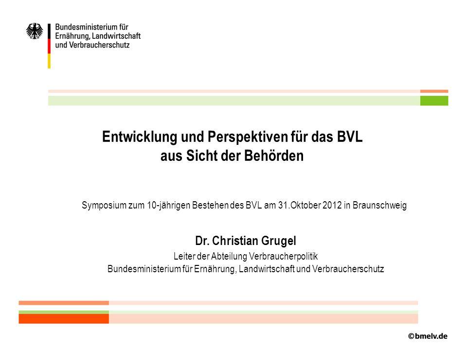 Entwicklung und Perspektiven für das BVL aus Sicht der Behörden Symposium zum 10-jährigen Bestehen des BVL am 31.Oktober 2012 in Braunschweig Dr.