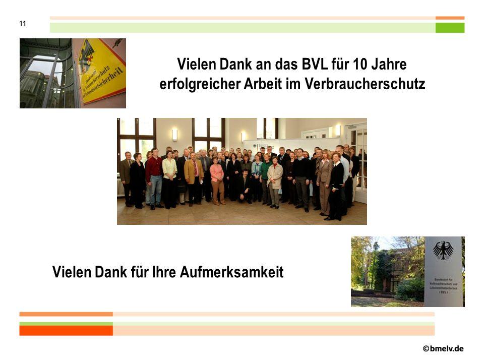 11 Vielen Dank an das BVL für 10 Jahre erfolgreicher Arbeit im Verbraucherschutz Vielen Dank für Ihre Aufmerksamkeit