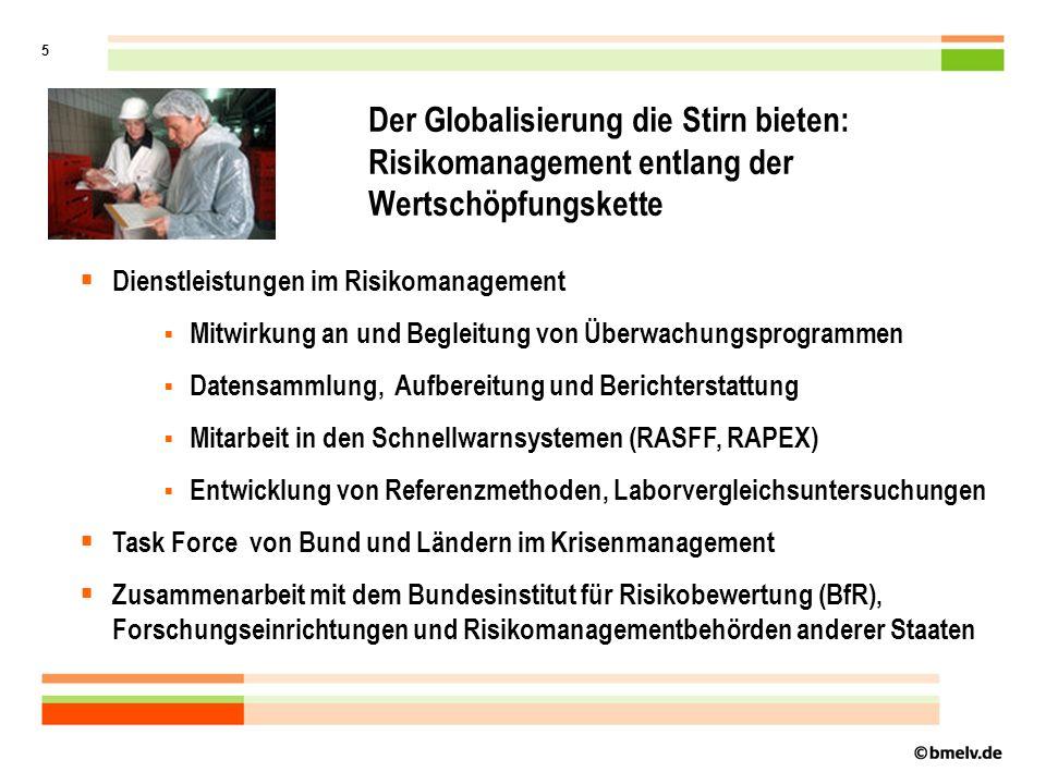 5 Der Globalisierung die Stirn bieten: Risikomanagement entlang der Wertschöpfungskette Dienstleistungen im Risikomanagement Mitwirkung an und Begleitung von Überwachungsprogrammen Datensammlung, Aufbereitung und Berichterstattung Mitarbeit in den Schnellwarnsystemen (RASFF, RAPEX) Entwicklung von Referenzmethoden, Laborvergleichsuntersuchungen Task Force von Bund und Ländern im Krisenmanagement Zusammenarbeit mit dem Bundesinstitut für Risikobewertung (BfR), Forschungseinrichtungen und Risikomanagementbehörden anderer Staaten