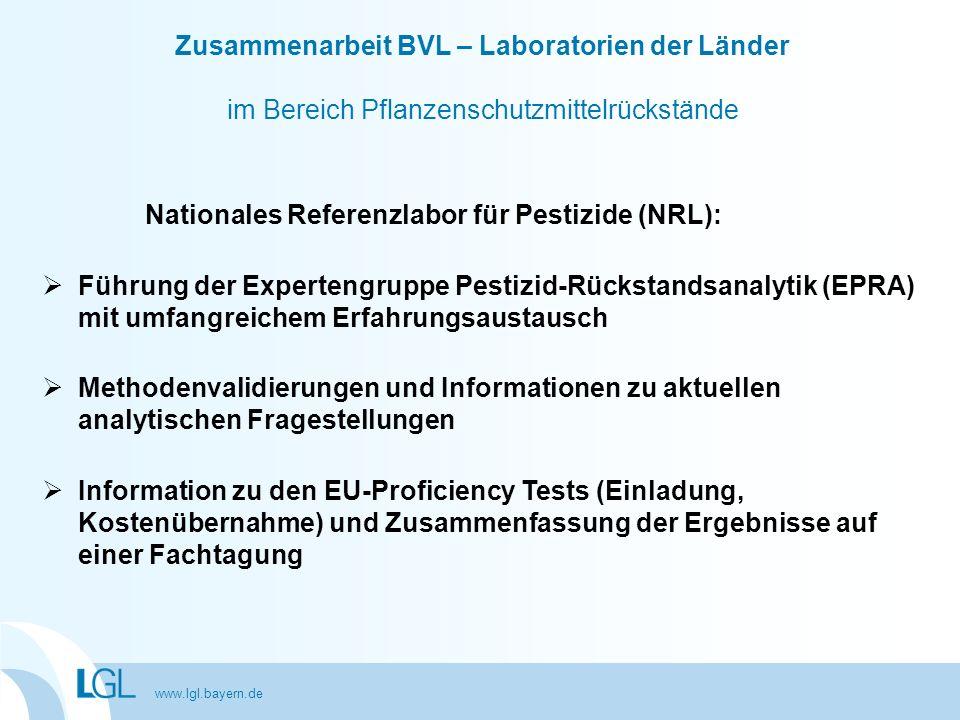www.lgl.bayern.de Zusammenarbeit BVL – Laboratorien der Länder im Bereich Pflanzenschutzmittelrückstände Nationales Referenzlabor für Pestizide (NRL):